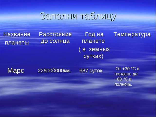 Заполни таблицу Марс 228000000км. 687 суток От +30 °C в полдень до −80 °С в п...