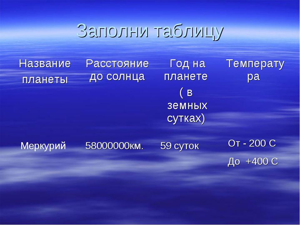 Заполни таблицу Меркурий 58000000км. 59 суток От - 200 С До +400 С Название п...