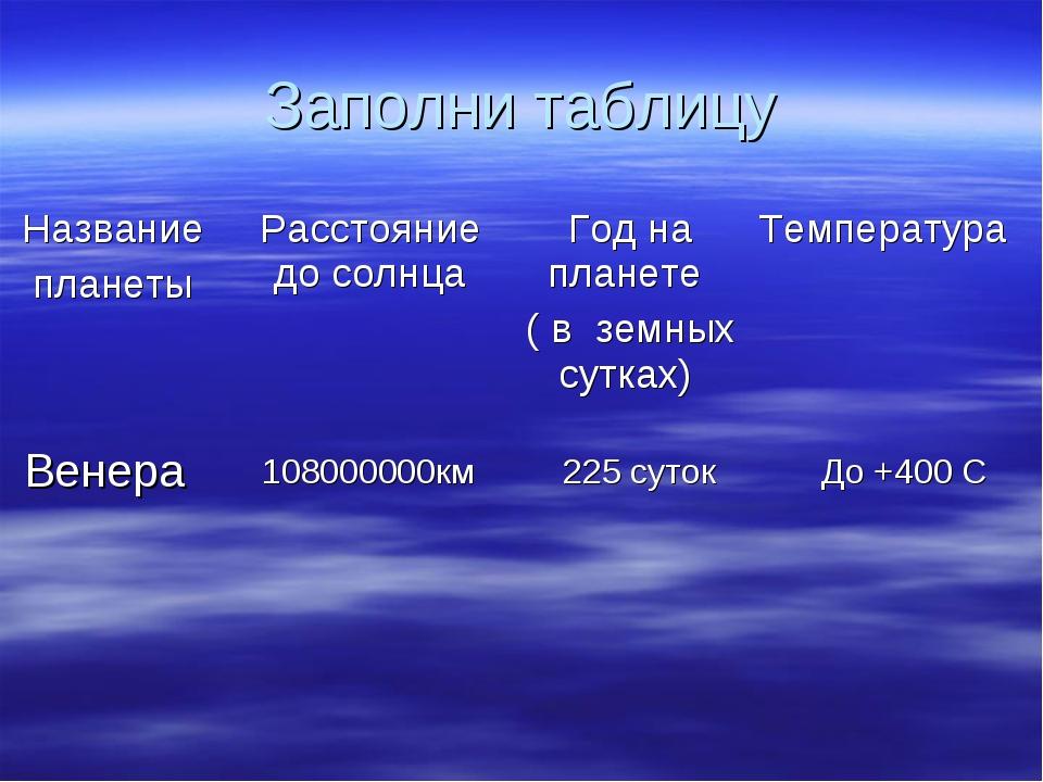 Заполни таблицу Венера 108000000км 225 суток До +400 С Название планетыРасст...