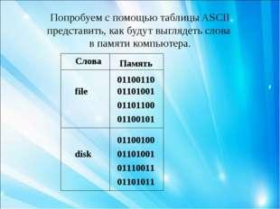 Попробуем с помощью таблицы ASCII представить, как будут выглядеть слова в па