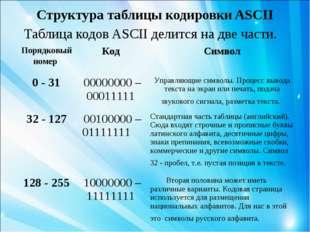 Структура таблицы кодировки ASCII Таблица кодов ASCII делится на две части. П