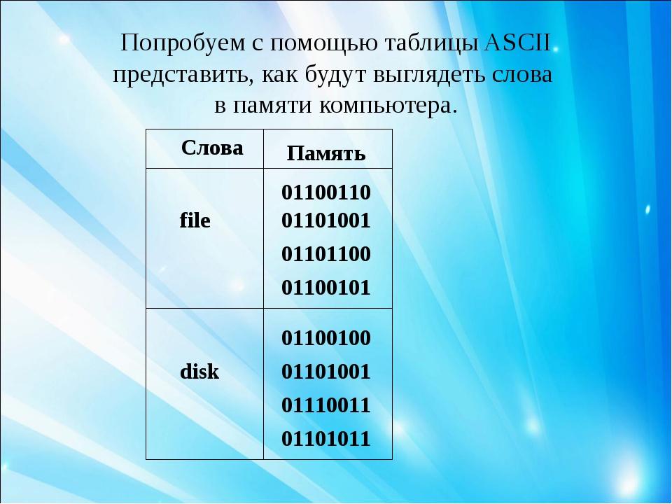 Попробуем с помощью таблицы ASCII представить, как будут выглядеть слова в па...