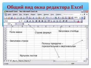 Общий вид окна редактора Excel Строка формул Поле имени Заголовок столбца Заг