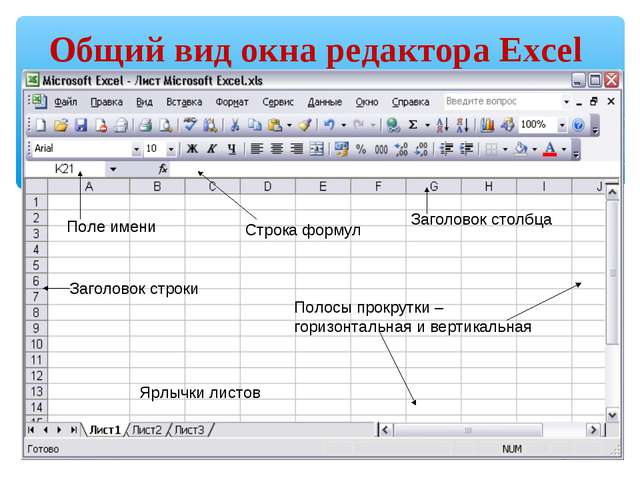 Общий вид окна редактора Excel Строка формул Поле имени Заголовок столбца Заг...