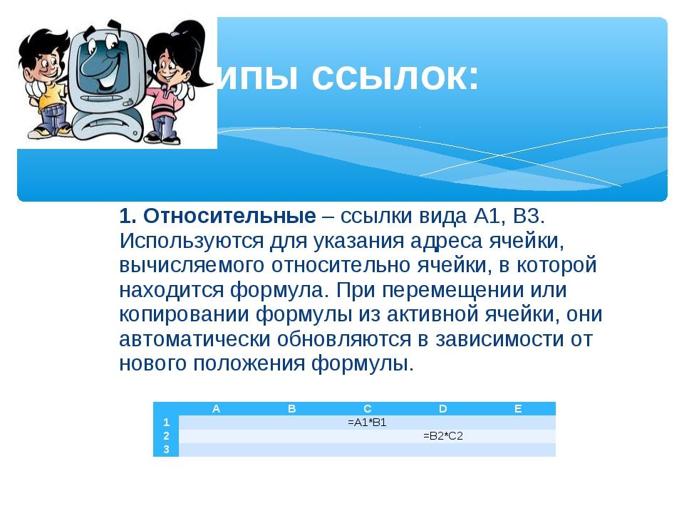 1. Относительные – ссылки вида А1, В3. Используются для указания адреса ячейк...