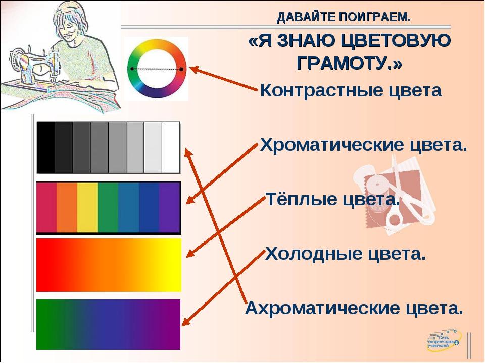 Контрастные цвета Хроматические цвета. Тёплые цвета. Холодные цвета. Ахромат...