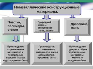 Неметаллические конструкционные материалы. Производство строительных материал
