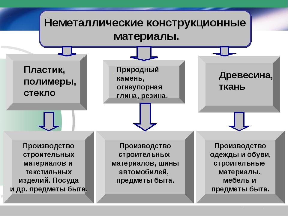 мягкой тэк и комплекс конструкционных материалов 3вариант ответы лист