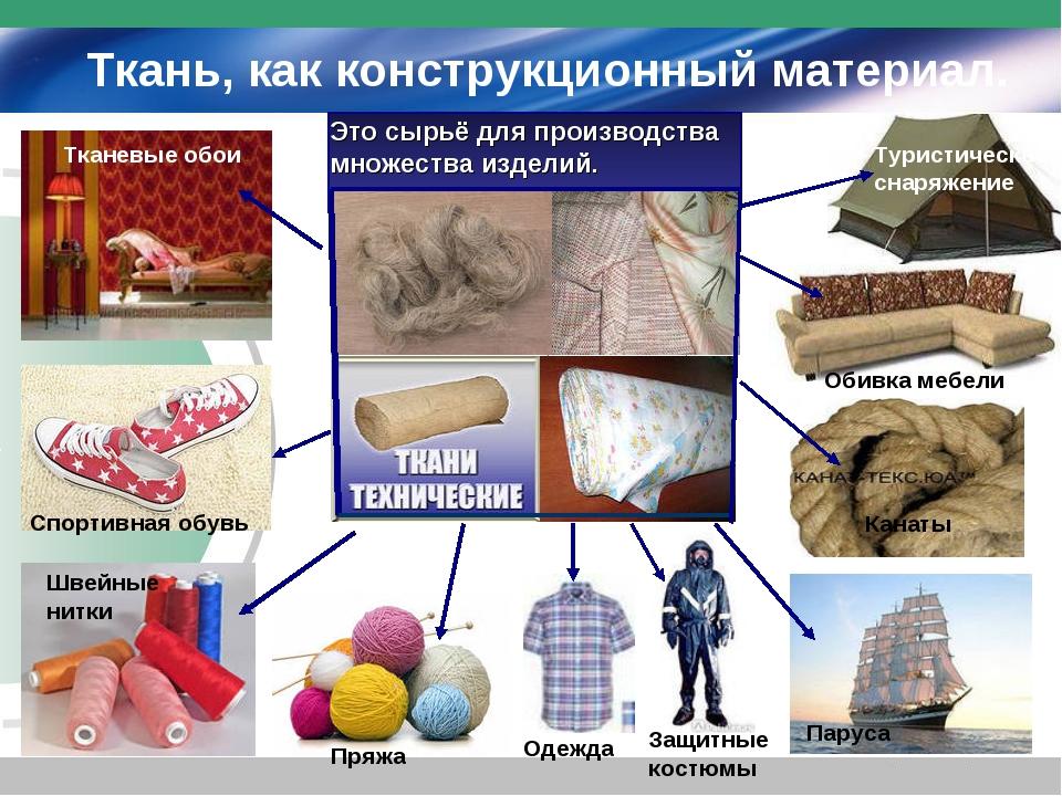 Ткань, как конструкционный материал.