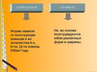 Форма зависит от конструкции клиньев и их количества.4-х, 6-ти, 12-ти клинки,