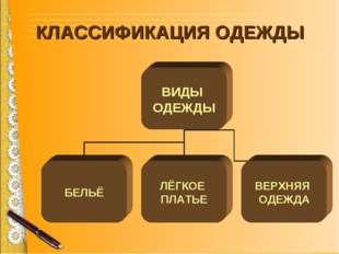 КЛАССИФИКАЦИЯ ОДЕЖДЫ