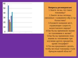 Вопросы респондентам: 1.Знаете ли вы, что такое топонимы? 2.Знаете ли вы леге