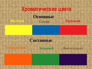 Хроматические цвета Красный Составные Оранжевый Желтый Синий Фиолетовый Основ