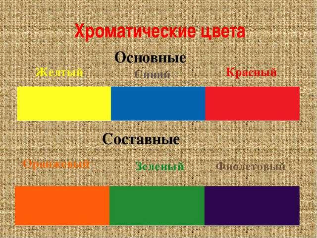 Хроматические цвета Красный Составные Оранжевый Желтый Синий Фиолетовый Основ...