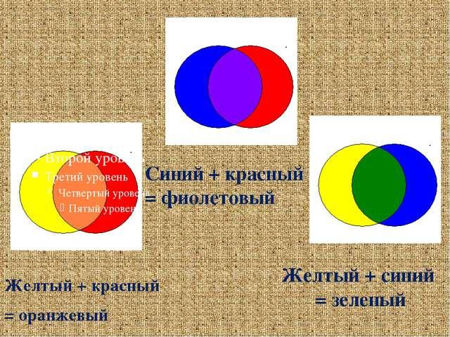 Желтый + красный = оранжевый Синий + красный = фиолетовый Желтый + синий = зе...
