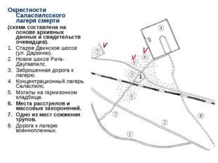 Окрестности Саласпилсского лагеря смерти (схема составлена на основе архивных