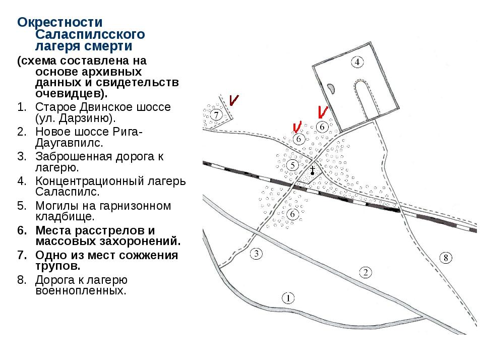 Окрестности Саласпилсского лагеря смерти (схема составлена на основе архивных...