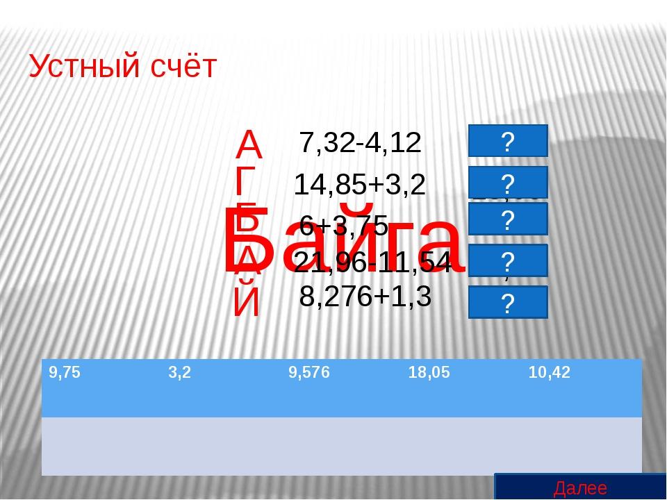 Устный счёт 8,276+1,3 Байга А Б А Й Г 21,96-11,54 6+3,75 14,85+3,2 7,32-4,12...