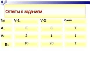 №V-1V-2балл A1331 A2211 В110201