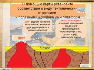 Месторождения - скопления полезных ископаемых. Бассейны - большие площади ра