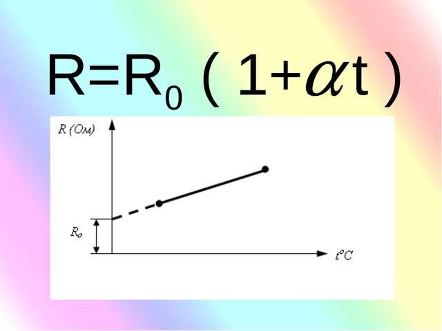 R=R0 ( 1+ t )