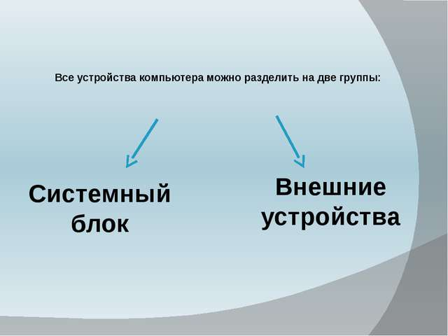 Все устройства компьютера можно разделить на две группы: Системный блок Внешн...