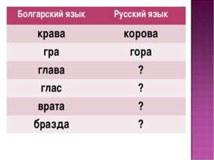Болгарский языкРусский язык кравакорова грагора глава? глас? врата? бра