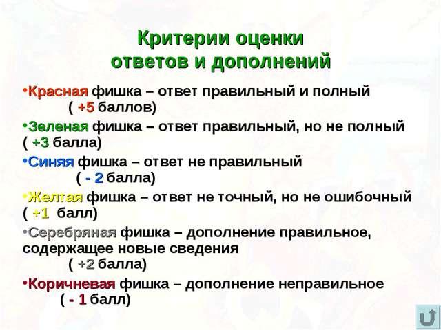 Красная фишка – ответ правильный и полный ( +5 баллов) Зеленая фишка – ответ...
