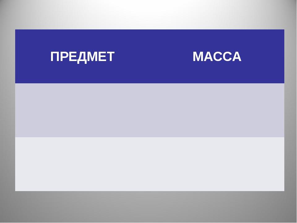 ПРЕДМЕТМАССА