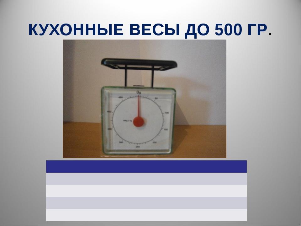 КУХОННЫЕ ВЕСЫ ДО 500 ГР.