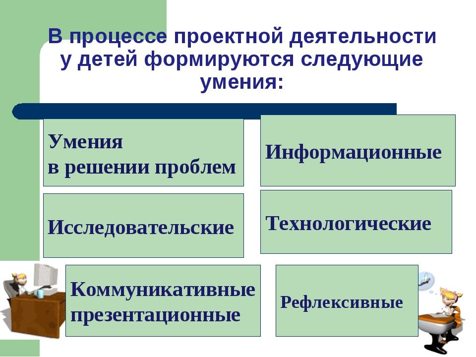 В процессе проектной деятельности у детей формируются следующие умения: Умен...