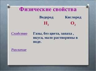 Физические свойства Водород H2Кислород O2 CходствоГазы, без цвета, запаха