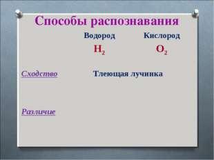 Способы распознавания Водород H2Кислород O2 Cходство Тлеющая лучинка Разл