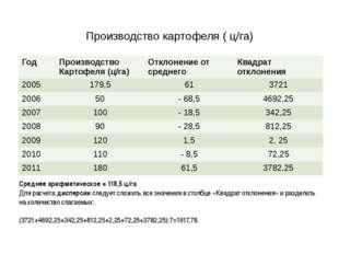 Производство картофеля ( ц/га) Среднее арифметическое = 118,5 ц/га Для расче
