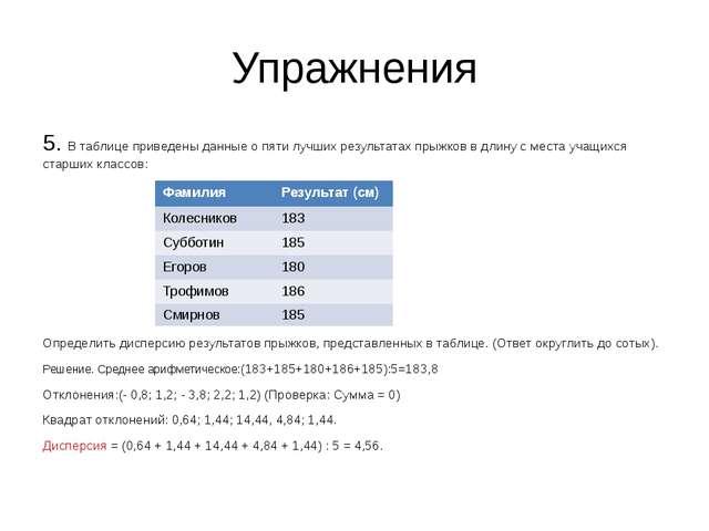 Упражнения 5. В таблице приведены данные о пяти лучших результатах прыжков в...