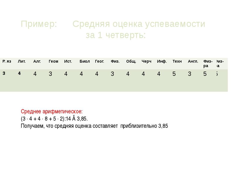 Пример: Средняя оценка успеваемости за 1 четверть: Среднее арифметическое: (3...