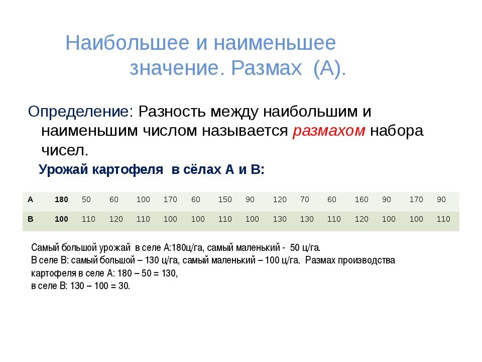 Наибольшее и наименьшее значение. Размах (А). Определение: Разность между на...