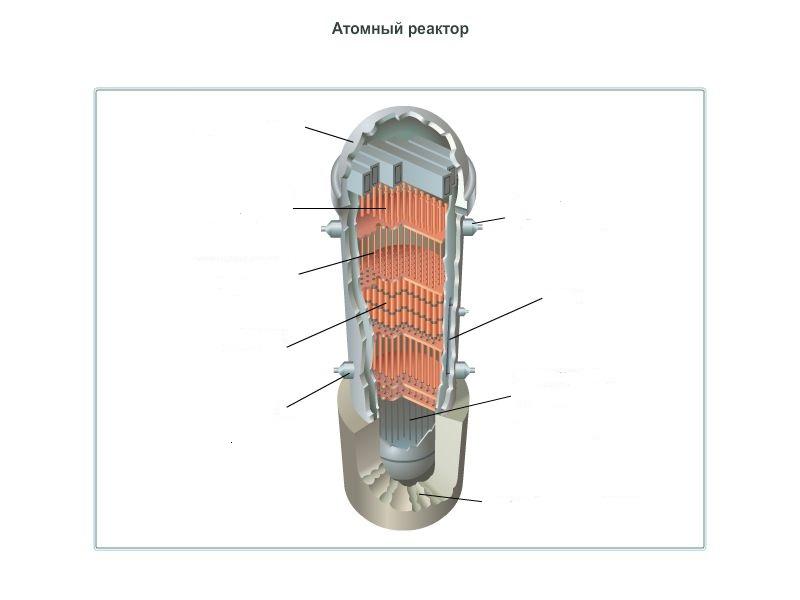 E:\РМО 25 апреля 2013\Атомный реактор.jpg
