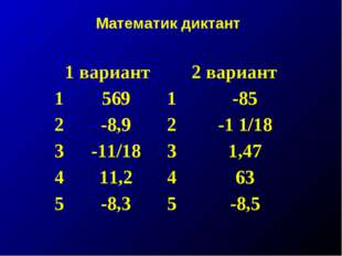 Математик диктант 1 вариант2 вариант 15691-85 2-8,92-1 1/18 3-11/18