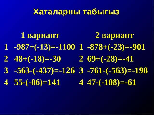 Хаталарны табыгыз 1 вариант2 вариант 1-987+(-13)=-11001-878+(-23)=-901 2...