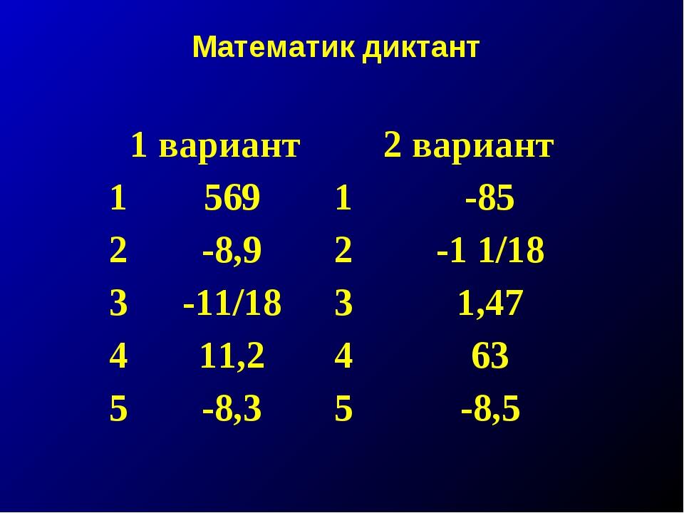 Математик диктант 1 вариант2 вариант 15691-85 2-8,92-1 1/18 3-11/18...