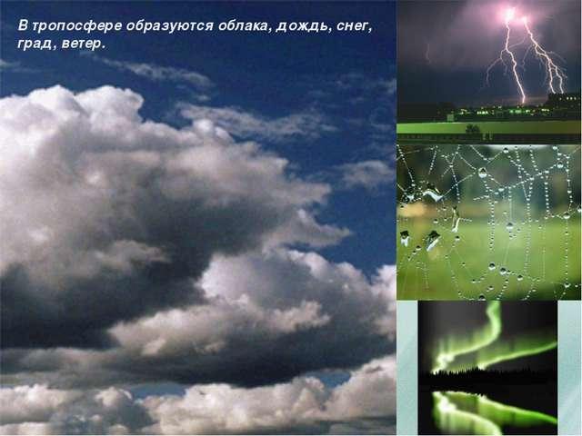 В тропосфере образуются облака, дождь, снег, град, ветер.