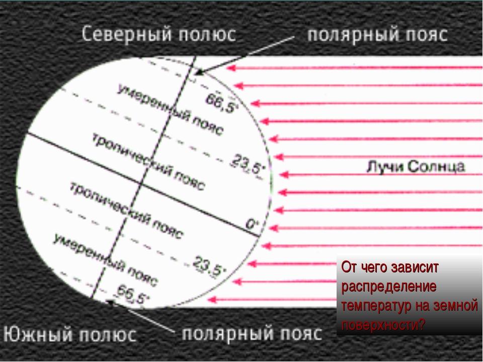 От чего зависит распределение температур на земной поверхности?
