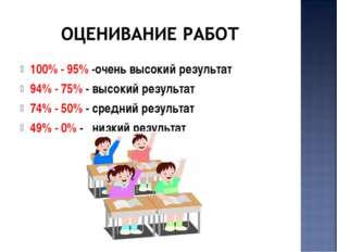 100% - 95% -очень высокий результат 94% - 75% - высокий результат 74% - 50% -