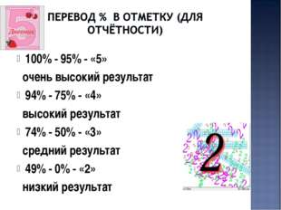 100% - 95% - «5» очень высокий результат 94% - 75% - «4» высокий результат 74