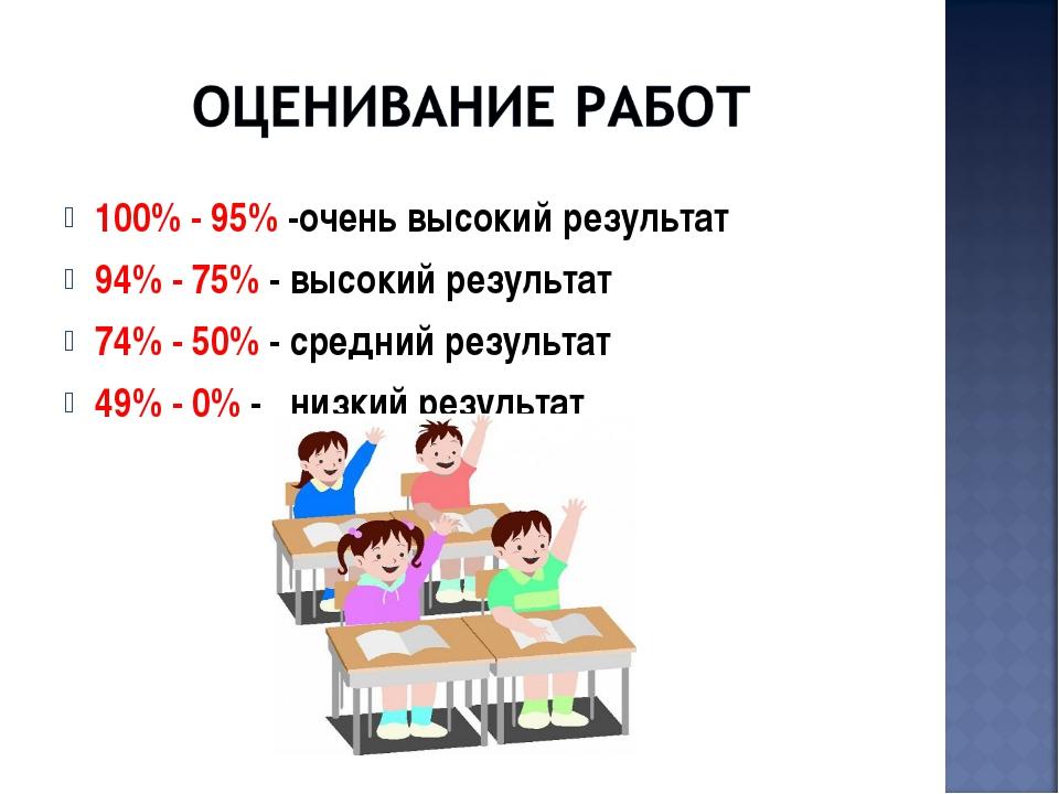 100% - 95% -очень высокий результат 94% - 75% - высокий результат 74% - 50% -...