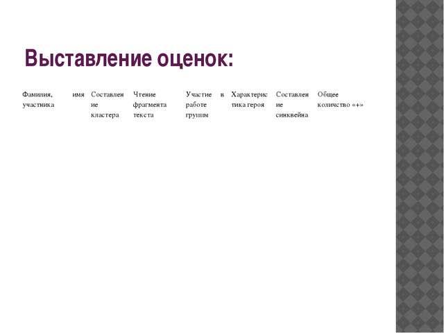 Выставление оценок: Фамилия, имя участника Составление кластера Чтение фрагме...