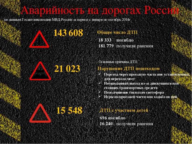 по данным Госавтоинспекции МВД России за период с января по октябрь 2014г. А...