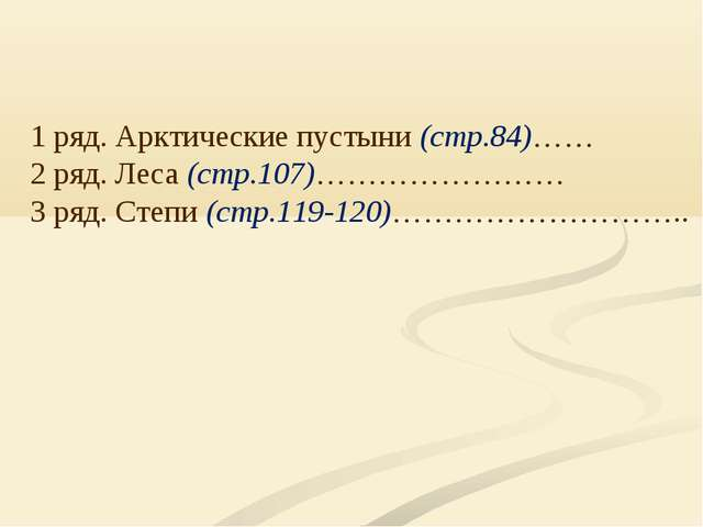 1 ряд. Арктические пустыни (стр.84)…… 2 ряд. Леса (стр.107)…………………… 3 ряд. Ст...