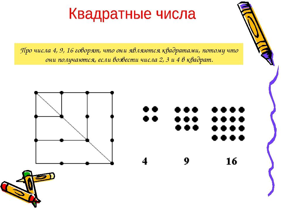 Про числа 4, 9, 16 говорят, что они являются квадратами, потому что они получ...